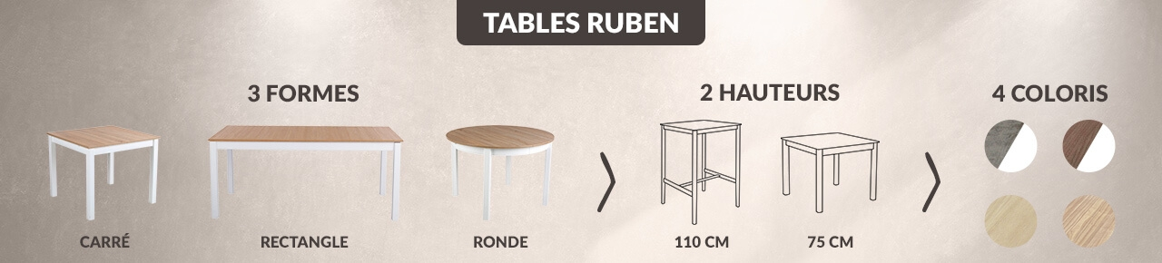 Tables RUBEN